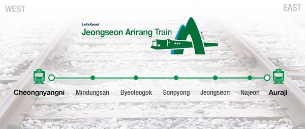 정선아리랑 A-train은 서울 청량리를 출발해 민둥산, 별어곡, 선평, 정선, 나전역을 거쳐 최종 목적지인 아우라지역에 도착한다.